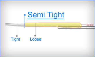 Semi Tight Needles (#12 Standard)